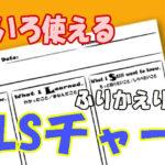 KLSチャート(今日のふりかえりシート)